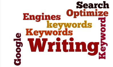 keywords in copy